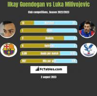 Ilkay Guendogan vs Luka Milivojević h2h player stats