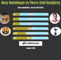 Ilkay Guendogan vs Pierre-Emil Hoejbjerg h2h player stats