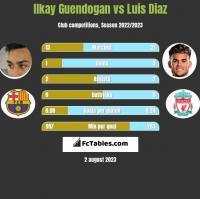 Ilkay Guendogan vs Luis Diaz h2h player stats