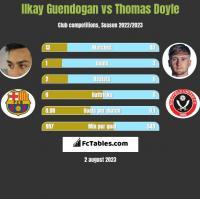 Ilkay Guendogan vs Thomas Doyle h2h player stats