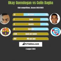 Ilkay Guendogan vs Colin Dagba h2h player stats