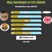 Ilkay Guendogan vs Eric Ebimbe h2h player stats