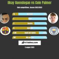 Ilkay Guendogan vs Cole Palmer h2h player stats