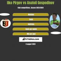 Ilko Pirgov vs Anatoli Gospodinov h2h player stats