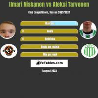 Ilmari Niskanen vs Aleksi Tarvonen h2h player stats