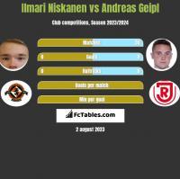 Ilmari Niskanen vs Andreas Geipl h2h player stats