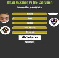 Ilmari Niskanen vs Iiro Jaervinen h2h player stats