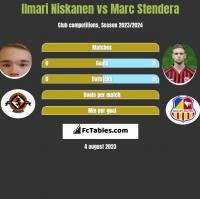 Ilmari Niskanen vs Marc Stendera h2h player stats