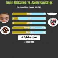 Ilmari Niskanen vs Jalen Hawkings h2h player stats