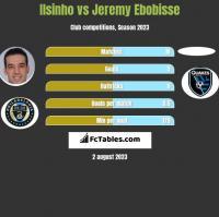 Ilsinho vs Jeremy Ebobisse h2h player stats