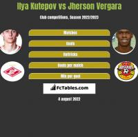 Ilya Kutepov vs Jherson Vergara h2h player stats