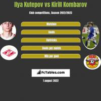Ilya Kutepov vs Kirill Kombarov h2h player stats