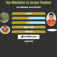 Ilya Maksimov vs Sergey Tkachev h2h player stats