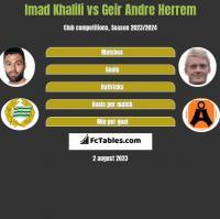 Imad Khalili vs Geir Andre Herrem h2h player stats