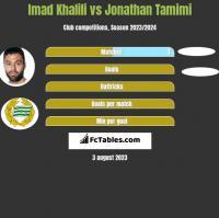 Imad Khalili vs Jonathan Tamimi h2h player stats