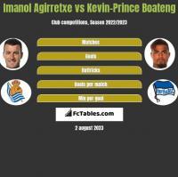 Imanol Agirretxe vs Kevin-Prince Boateng h2h player stats
