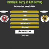Immanuel Parry vs Ben Gerring h2h player stats