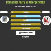 Immanuel Parry vs George Smith h2h player stats