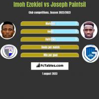 Imoh Ezekiel vs Joseph Paintsil h2h player stats