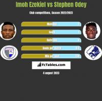 Imoh Ezekiel vs Stephen Odey h2h player stats