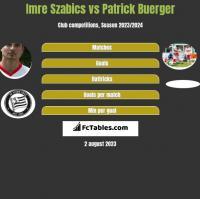 Imre Szabics vs Patrick Buerger h2h player stats