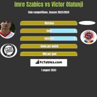 Imre Szabics vs Victor Olatunji h2h player stats