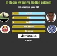 In-Beom Hwang vs Gedion Zelalem h2h player stats