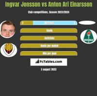 Ingvar Jonsson vs Anton Ari Einarsson h2h player stats