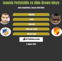 Ioannis Fetfatzidis vs Aide Brown Ideye h2h player stats