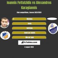 Ioannis Fetfatzidis vs Alexandros Karagiannis h2h player stats