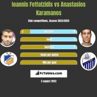 Ioannis Fetfatzidis vs Anastasios Karamanos h2h player stats
