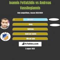 Ioannis Fetfatzidis vs Andreas Vassilogiannis h2h player stats