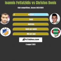 Ioannis Fetfatzidis vs Christos Donis h2h player stats