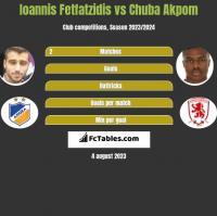 Ioannis Fetfatzidis vs Chuba Akpom h2h player stats