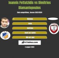 Giannis Fetfatzidis vs Dimitrios Diamantopoulos h2h player stats