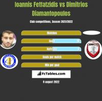 Ioannis Fetfatzidis vs Dimitrios Diamantopoulos h2h player stats