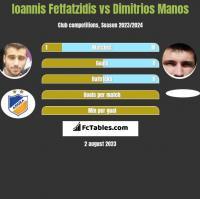 Ioannis Fetfatzidis vs Dimitrios Manos h2h player stats