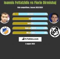 Ioannis Fetfatzidis vs Fiorin Dirmishaj h2h player stats