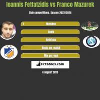 Ioannis Fetfatzidis vs Franco Mazurek h2h player stats
