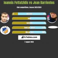 Giannis Fetfatzidis vs Jean Barrientos h2h player stats
