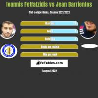 Ioannis Fetfatzidis vs Jean Barrientos h2h player stats