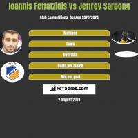 Ioannis Fetfatzidis vs Jeffrey Sarpong h2h player stats