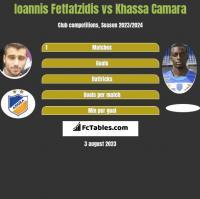 Giannis Fetfatzidis vs Khassa Camara h2h player stats