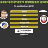 Ioannis Fetfatzidis vs Konstantinos Fliskas h2h player stats