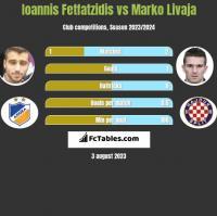 Ioannis Fetfatzidis vs Marko Livaja h2h player stats