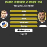 Giannis Fetfatzidis vs Mehdi Terki h2h player stats