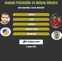 Ioannis Fetfatzidis vs Nelson Oliveira h2h player stats