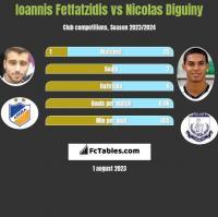 Giannis Fetfatzidis vs Nicolas Diguiny h2h player stats