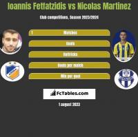 Ioannis Fetfatzidis vs Nicolas Martinez h2h player stats