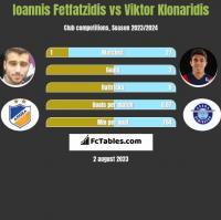 Ioannis Fetfatzidis vs Viktor Klonaridis h2h player stats
